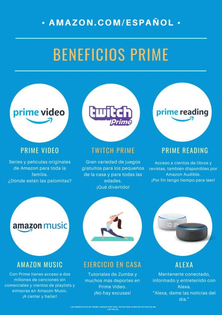 Prime Benefits Infographic - Final PNG